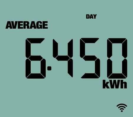 4. e2_average_kwh